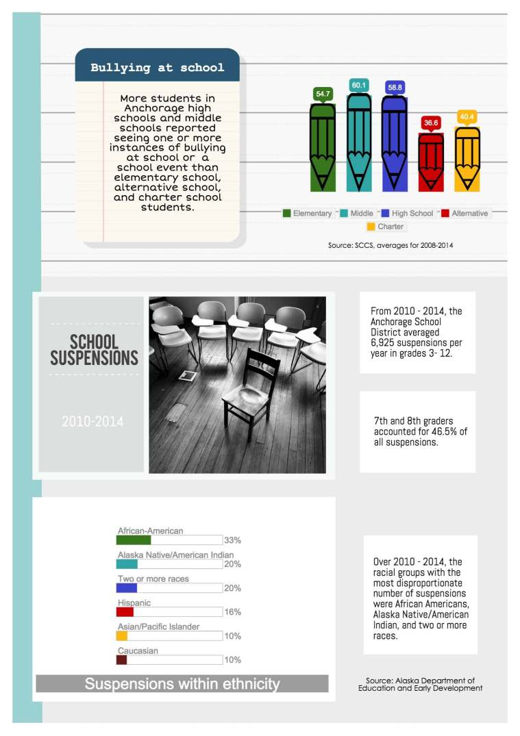 3_ACC Secondary Data Infographics_Page_02