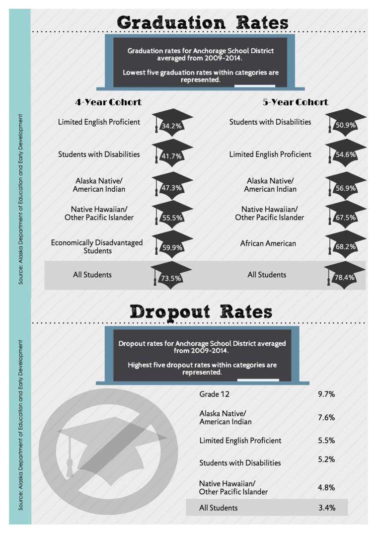 3_ACC Secondary Data Infographics_Page_03