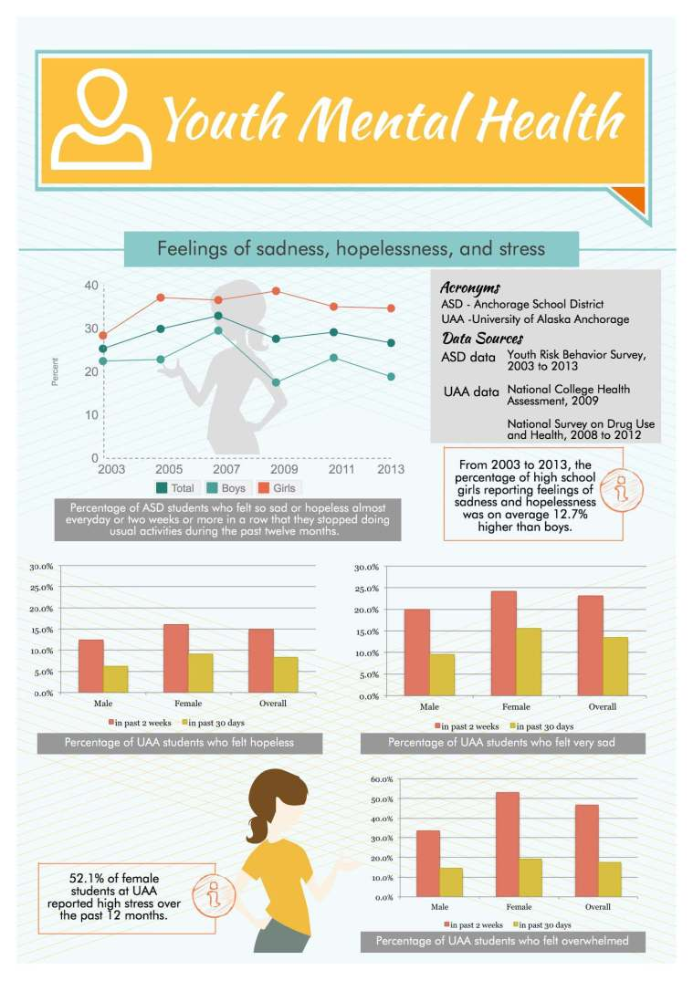 3_ACC Secondary Data Infographics_Page_07