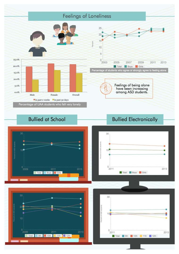 3_ACC Secondary Data Infographics_Page_08
