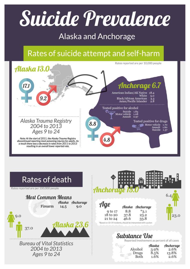 3_ACC Secondary Data Infographics_Page_10
